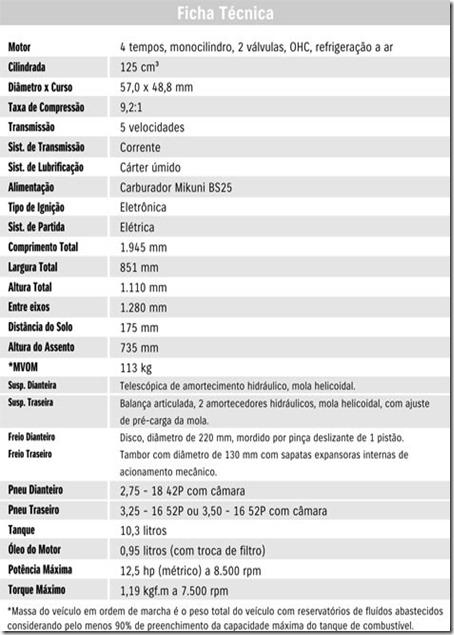 Ficha_Intruder125ED_11