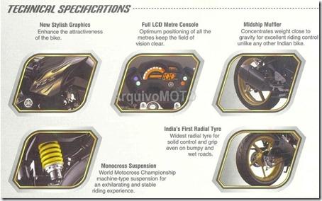 YamahaFZ16Series (8)
